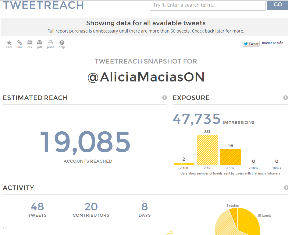 TweetReach - Herramientas de Twitter