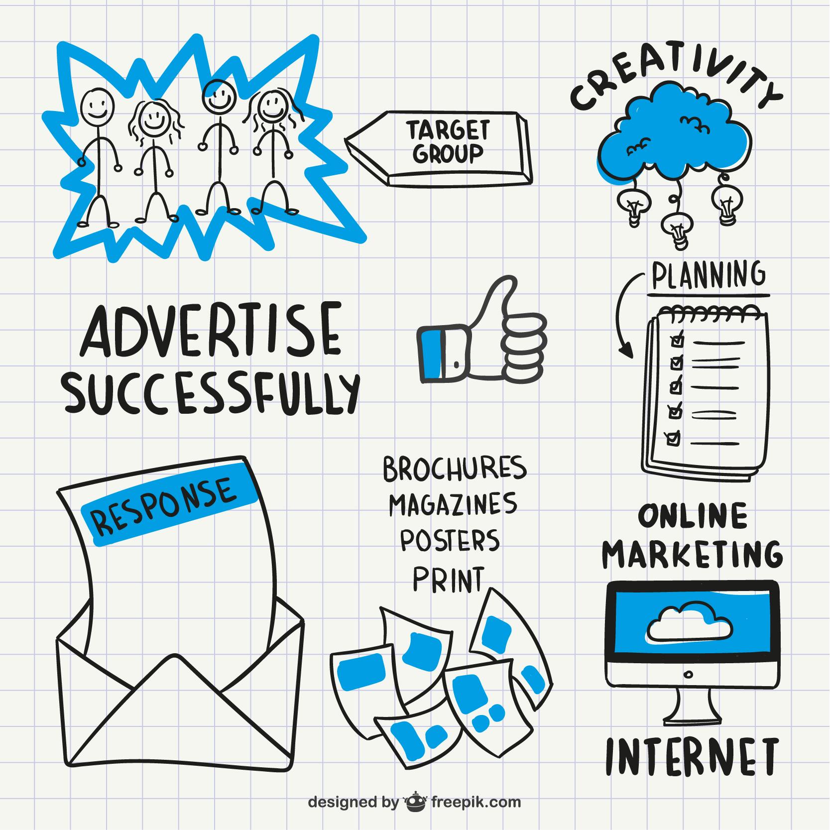 Conceptos Básicos en Publicidad Online