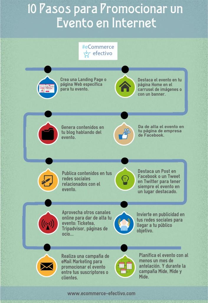 10 pasos para promocionar un evento en internet - infografia