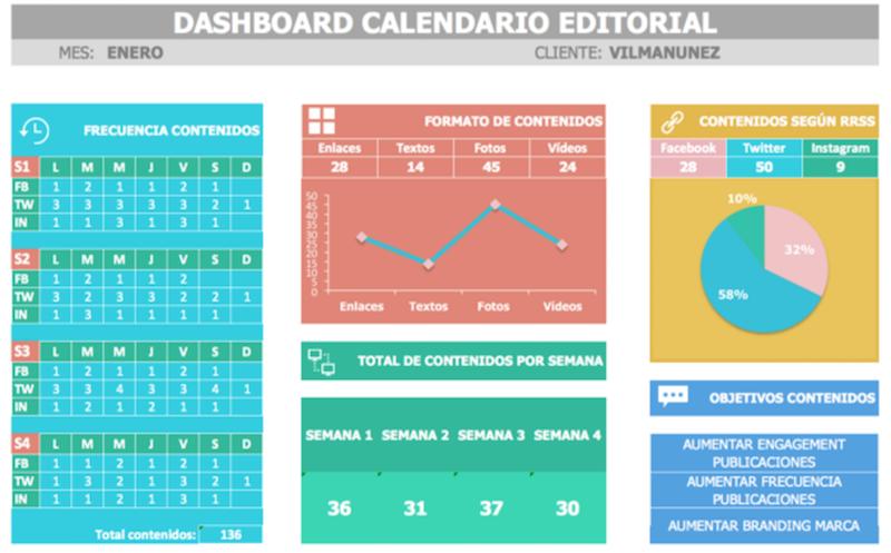 Calendario Plan Editorial