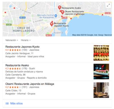 Estrategia Digital para Restaurantes