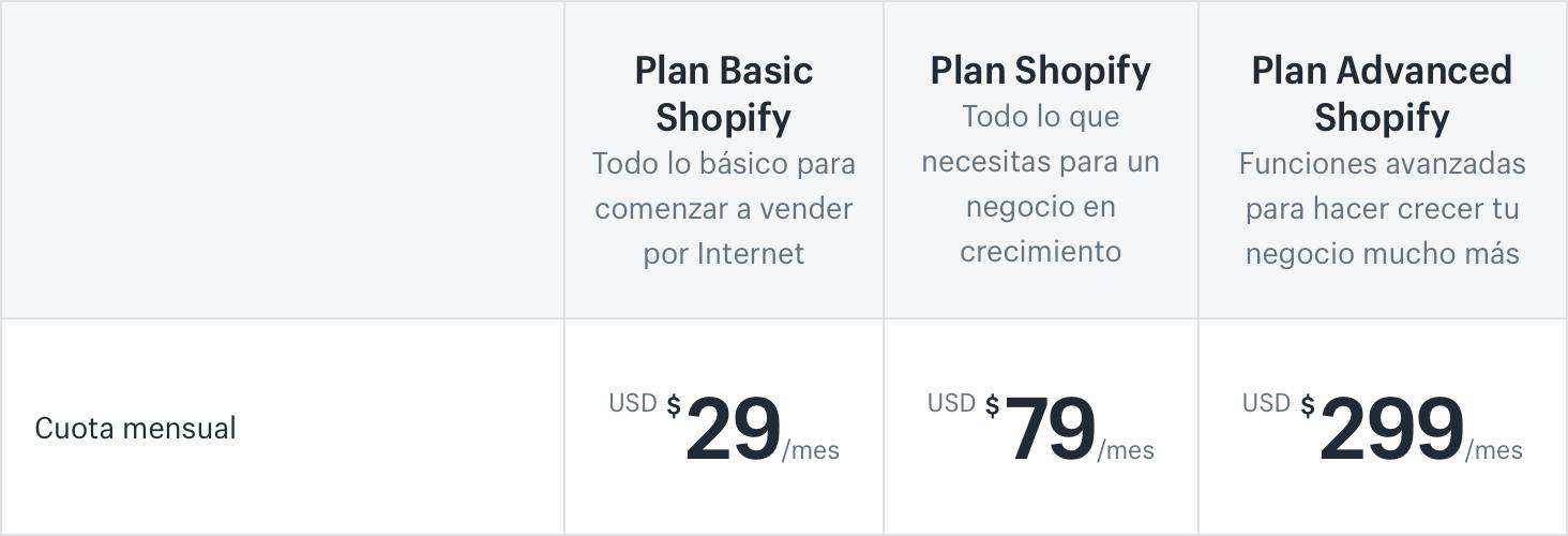Planes de precios shopify